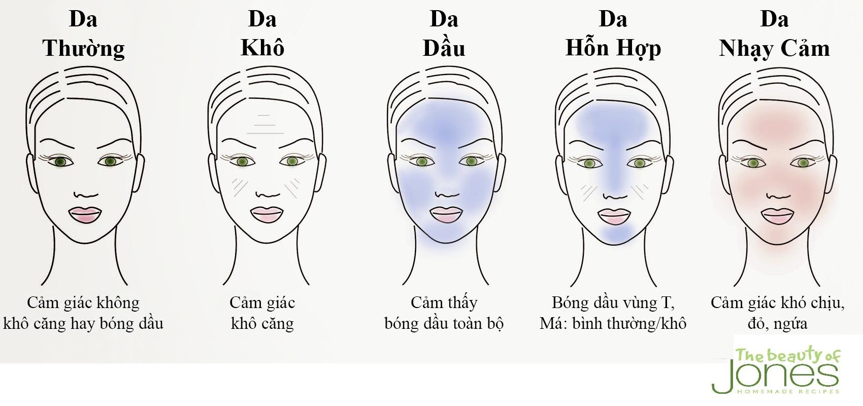 Các cách xác định loại da tại nhà - Giúp bạn sạch mụn